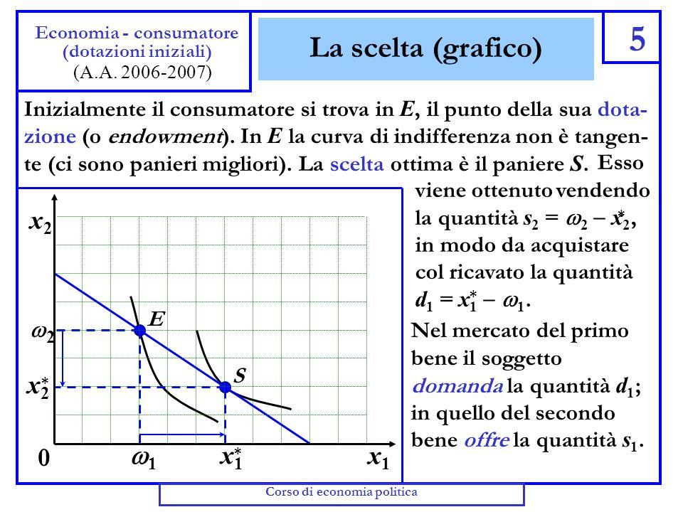 Il grafico 4 Economia - consumatore (dotazioni iniziali) (A.A. 2006-2007) Sappiamo già che la retta passa nel punto E = ( 1 ; 2 ). Poniamo che sia E =
