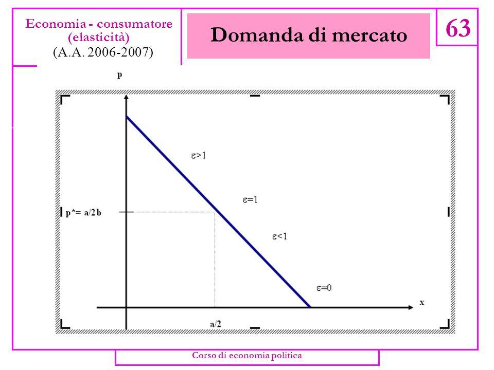 Elasticità 62 Economia - consumatore (elasticità) (A.A. 2006-2007) Corso di economia politica