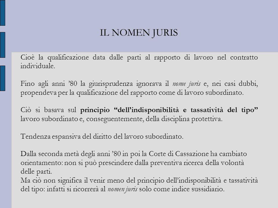 ESCLUSIONI Casi limitati in cui è ancora possibile ricorrere al vecchio co.co.co: AGENTE O RAPPRESENTANTE DI COMMERCIO (art.
