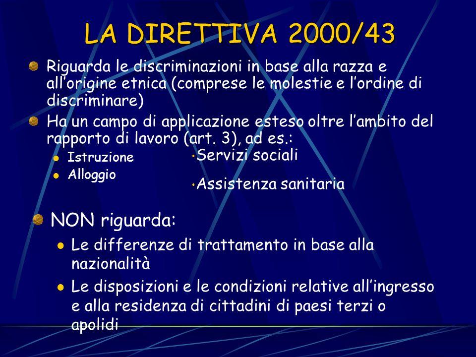 Segue: LE NUOVE DIRETTIVE Direttiva 2002/73/CE Modifica la direttiva 76/207/CE sulla parità di trattamento tra uomini e donne D.lgs. n. 145/205 Dirett