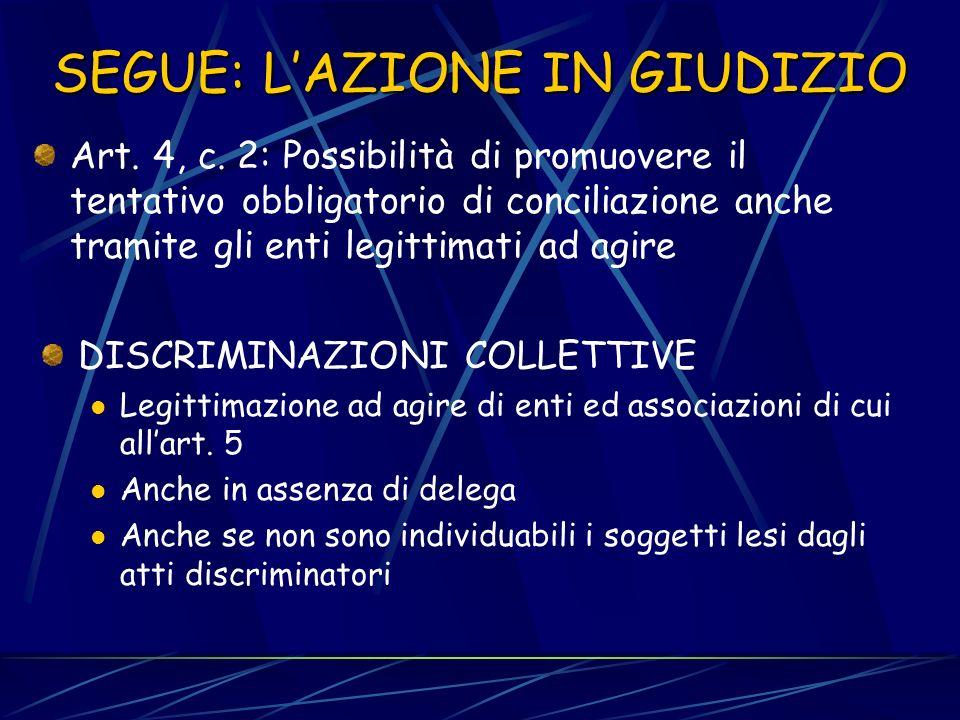 LAZIONE IN GIUDIZIO Lazione si svolge nelle forme previste dallart. 44 del T.U. sullimmigrazione ( che prevede unazione civile contro le discriminazio