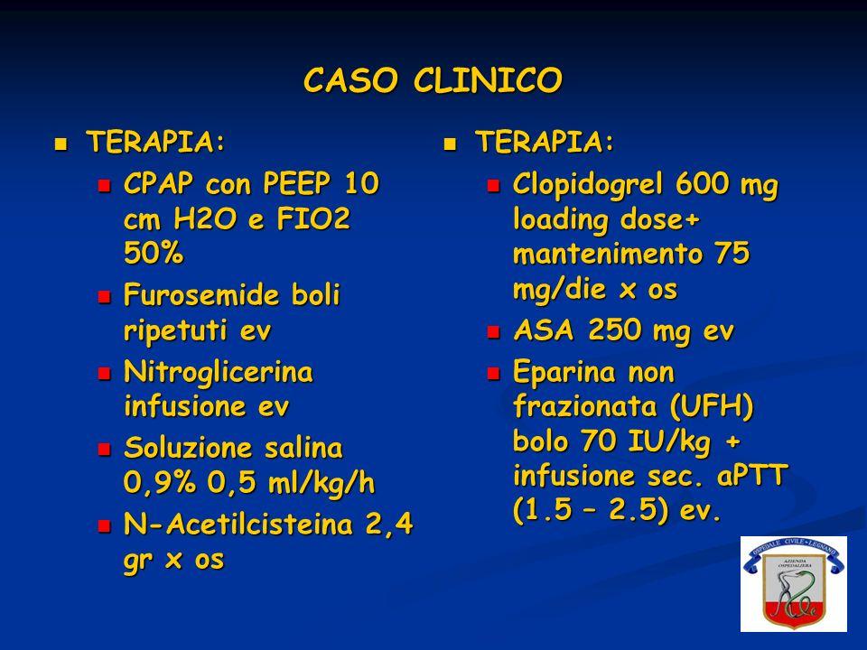 CASO CLINICO TERAPIA: TERAPIA: CPAP con PEEP 10 cm H2O e FIO2 50% CPAP con PEEP 10 cm H2O e FIO2 50% Furosemide boli ripetuti ev Furosemide boli ripet