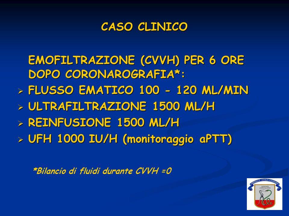 EMOFILTRAZIONE (CVVH) PER 6 ORE DOPO CORONAROGRAFIA*: FLUSSO EMATICO 100 - 120 ML/MIN FLUSSO EMATICO 100 - 120 ML/MIN ULTRAFILTRAZIONE 1500 ML/H ULTRA