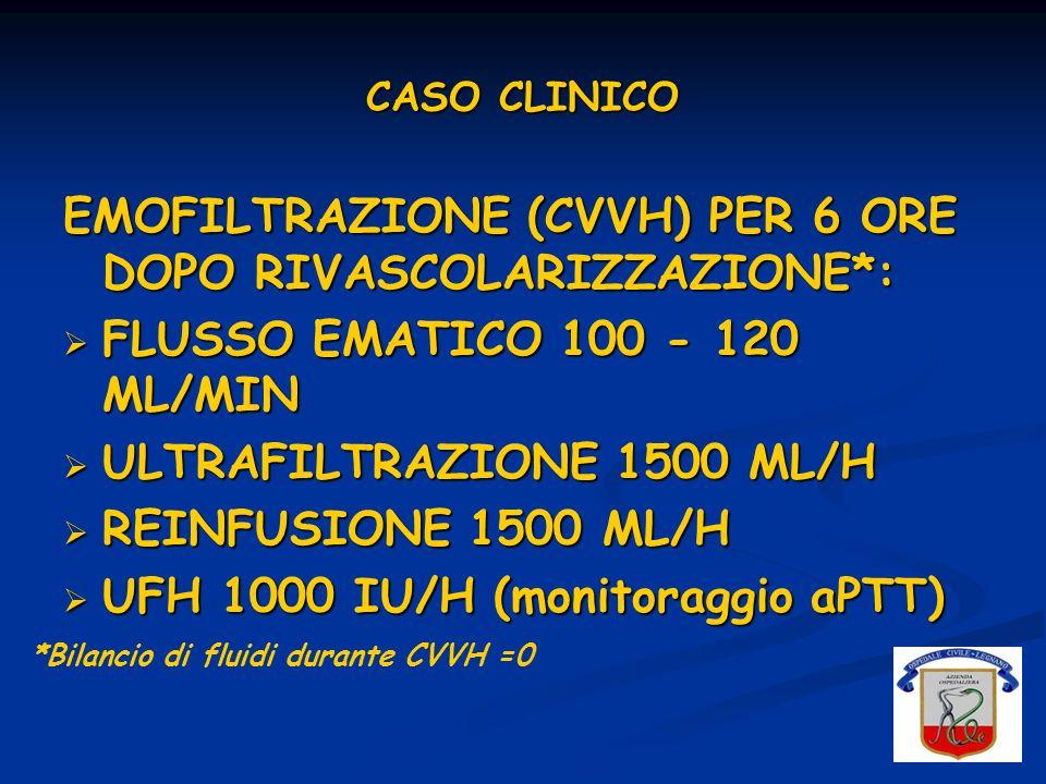 EMOFILTRAZIONE (CVVH) PER 6 ORE DOPO RIVASCOLARIZZAZIONE*: FLUSSO EMATICO 100 - 120 ML/MIN FLUSSO EMATICO 100 - 120 ML/MIN ULTRAFILTRAZIONE 1500 ML/H