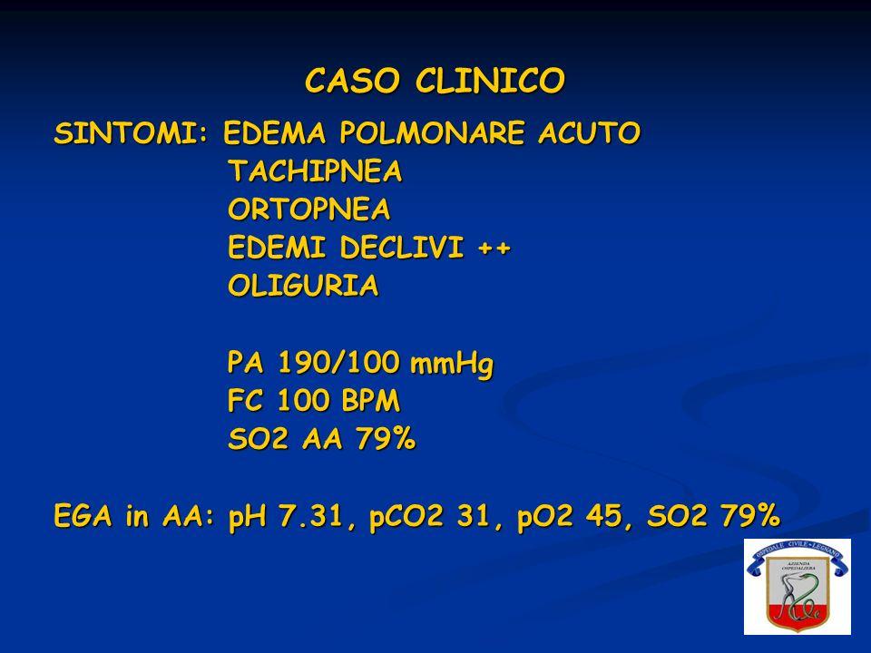 SINTOMI: EDEMA POLMONARE ACUTO TACHIPNEAORTOPNEA EDEMI DECLIVI ++ OLIGURIA PA 190/100 mmHg FC 100 BPM SO2 AA 79% EGA in AA: pH 7.31, pCO2 31, pO2 45,
