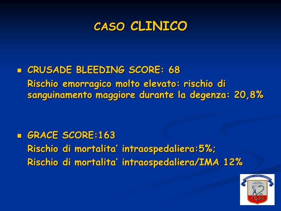 CASO CLINICO ECOCARDIOGRAMMA: Vsn con ridotta funzione contrattile globale (FE 35%) con acinesia apicale, della parete infero- laterale medio-distale ed ipocinesia del SIV posteriore.