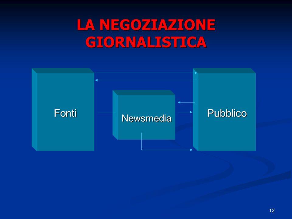 12 LA NEGOZIAZIONE GIORNALISTICA Newsmedia PubblicoFonti