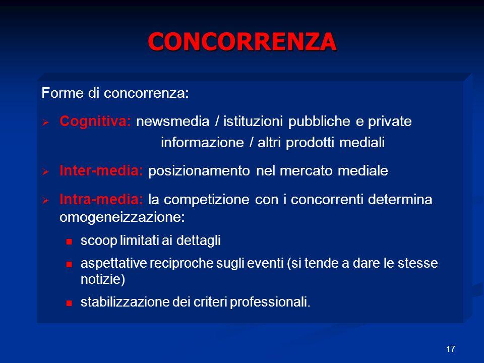 17 CONCORRENZA Forme di concorrenza: Cognitiva: newsmedia / istituzioni pubbliche e private informazione / altri prodotti mediali Inter-media: posizio