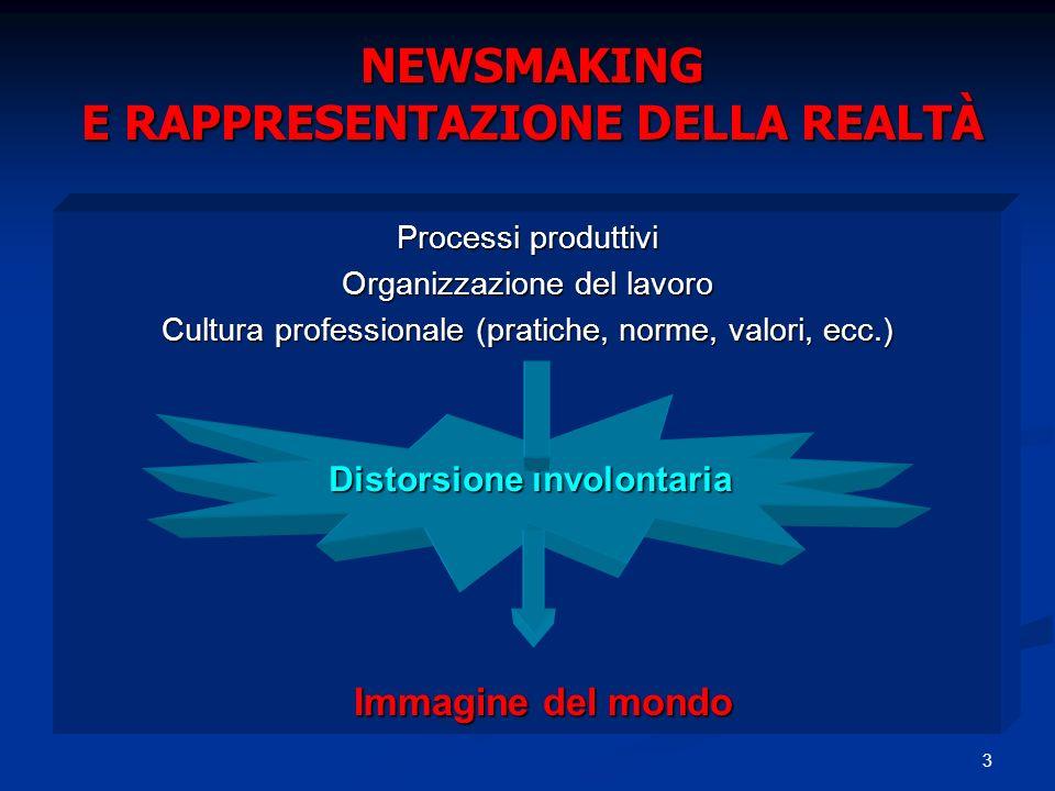 3 NEWSMAKING E RAPPRESENTAZIONE DELLA REALTÀ Processi produttivi Organizzazione del lavoro Cultura professionale (pratiche, norme, valori, ecc.) Immag