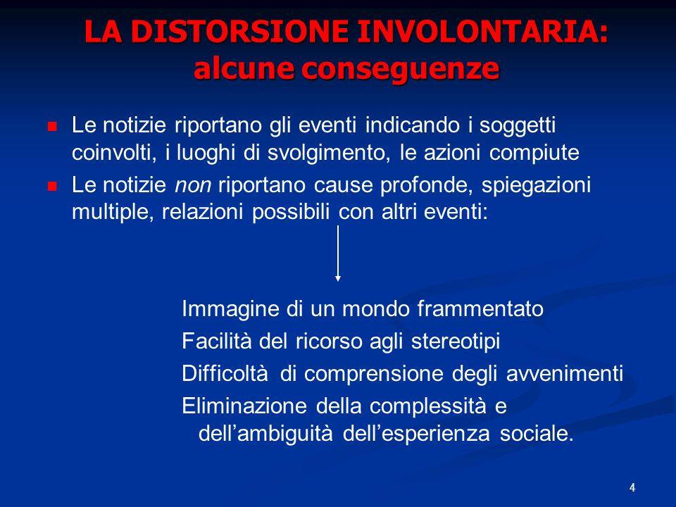 4 LA DISTORSIONE INVOLONTARIA: alcune conseguenze Le notizie riportano gli eventi indicando i soggetti coinvolti, i luoghi di svolgimento, le azioni c