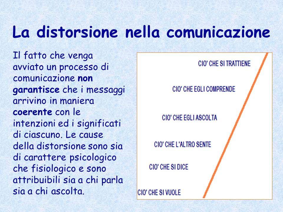 10 La distorsione nella comunicazione Il fatto che venga avviato un processo di comunicazione non garantisce che i messaggi arrivino in maniera coeren