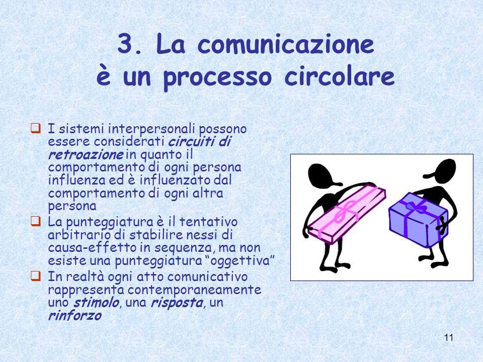 11 3. La comunicazione è un processo circolare I sistemi interpersonali possono essere considerati circuiti di retroazione in quanto il comportamento