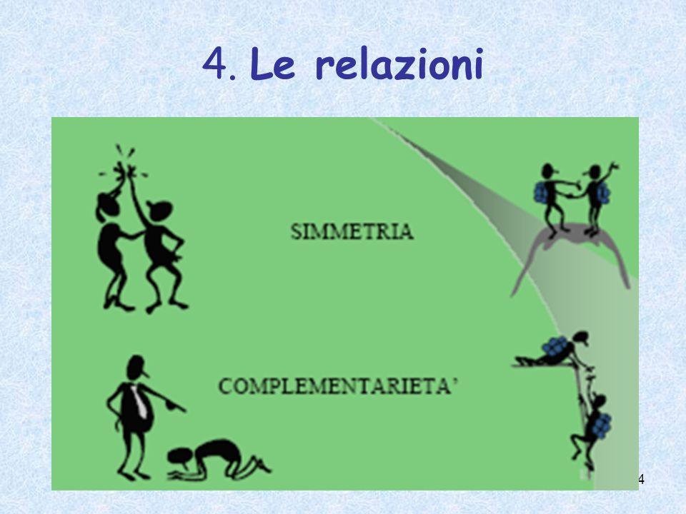 14 4. Le relazioni