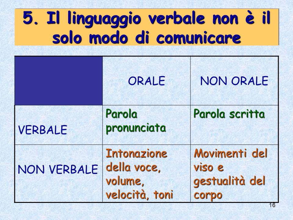16 5. Il linguaggio verbale non è il solo modo di comunicare 5. Il linguaggio verbale non è il solo modo di comunicare ORALENON ORALE VERBALE Parola p