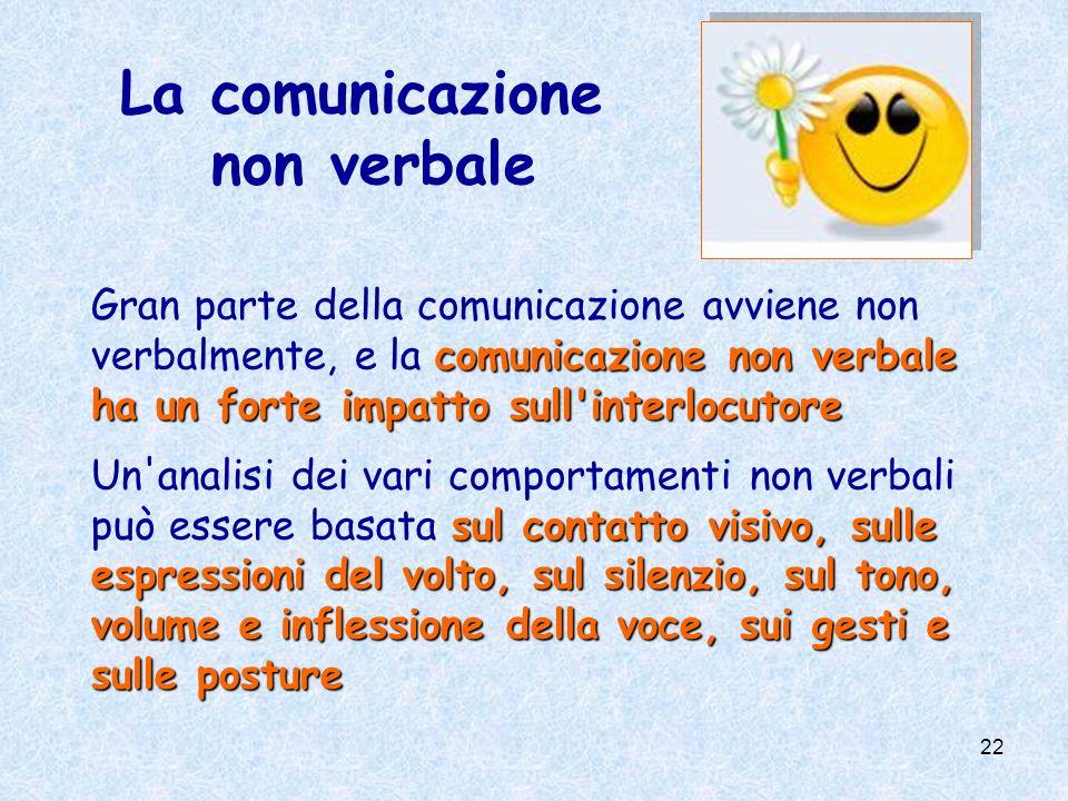 22 La comunicazione non verbale comunicazione non verbale ha un forte impatto sull'interlocutore Gran parte della comunicazione avviene non verbalment