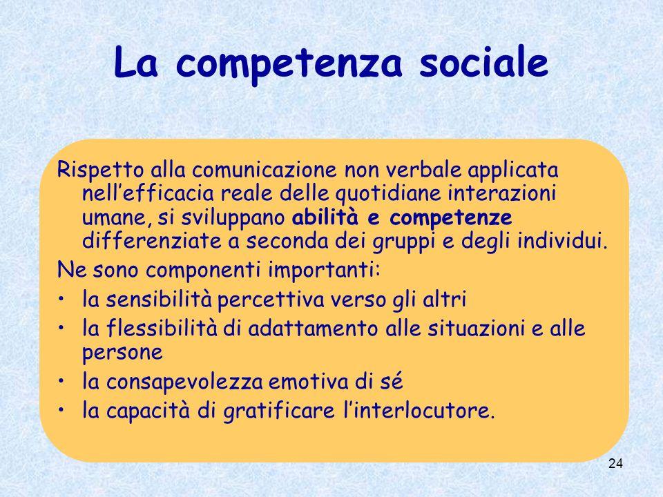 24 La competenza sociale Rispetto alla comunicazione non verbale applicata nellefficacia reale delle quotidiane interazioni umane, si sviluppano abilità e competenze differenziate a seconda dei gruppi e degli individui.