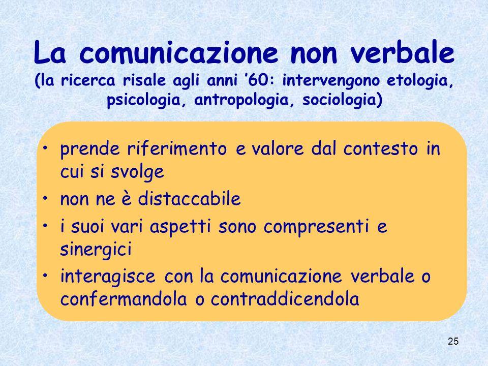 25 La comunicazione non verbale (la ricerca risale agli anni 60: intervengono etologia, psicologia, antropologia, sociologia) prende riferimento e val