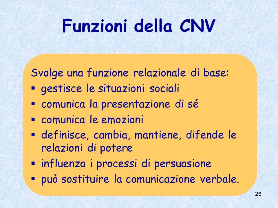 26 Funzioni della CNV Svolge una funzione relazionale di base: gestisce le situazioni sociali comunica la presentazione di sé comunica le emozioni def