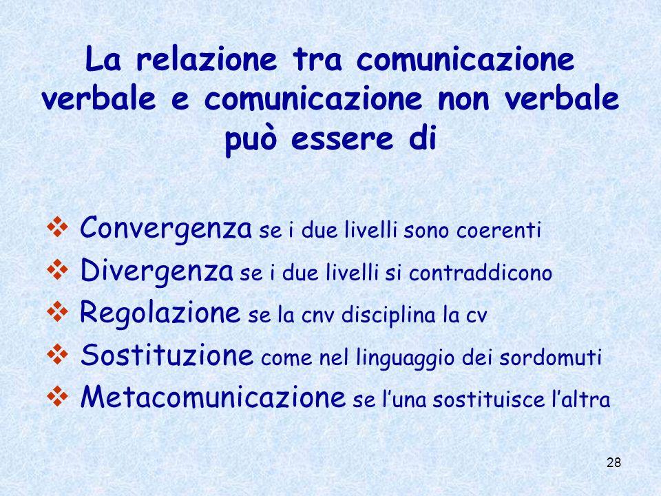 28 La relazione tra comunicazione verbale e comunicazione non verbale può essere di Convergenza se i due livelli sono coerenti Divergenza se i due liv