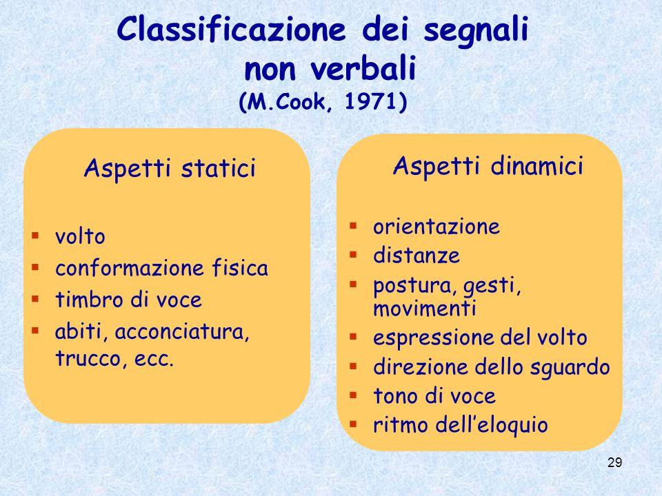 29 Classificazione dei segnali non verbali (M.Cook, 1971) Aspetti statici volto conformazione fisica timbro di voce abiti, acconciatura, trucco, ecc.