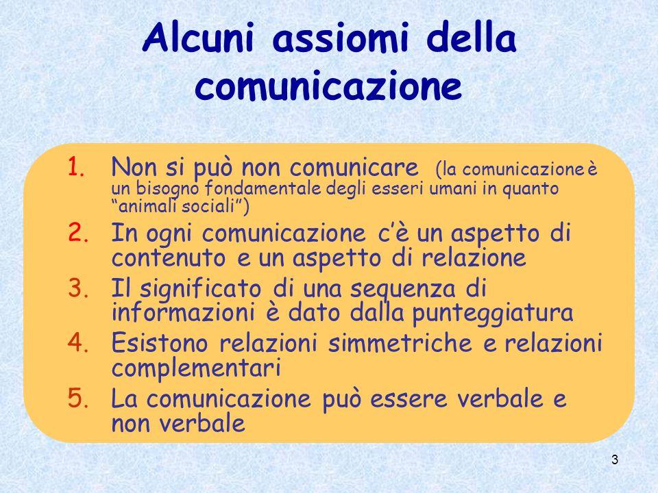 3 Alcuni assiomi della comunicazione 1.Non si può non comunicare (la comunicazione è un bisogno fondamentale degli esseri umani in quanto animali soci