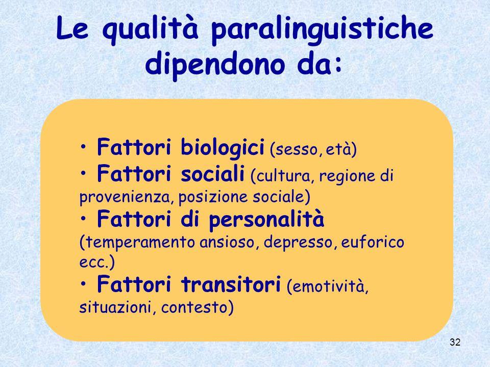 32 Le qualità paralinguistiche dipendono da: Fattori biologici (sesso, età) Fattori sociali (cultura, regione di provenienza, posizione sociale) Fatto