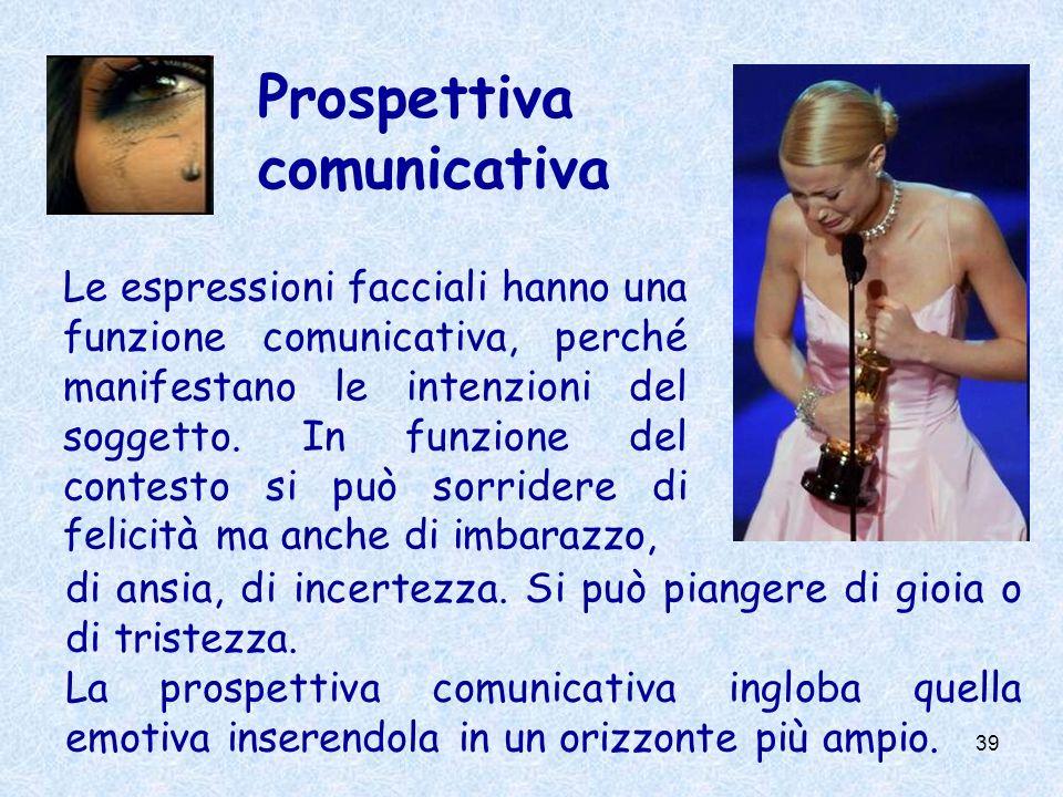 39 Prospettiva comunicativa Le espressioni facciali hanno una funzione comunicativa, perché manifestano le intenzioni del soggetto. In funzione del co