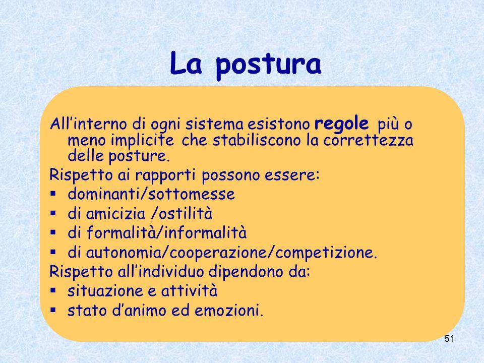 51 La postura Allinterno di ogni sistema esistono regole più o meno implicite che stabiliscono la correttezza delle posture. Rispetto ai rapporti poss