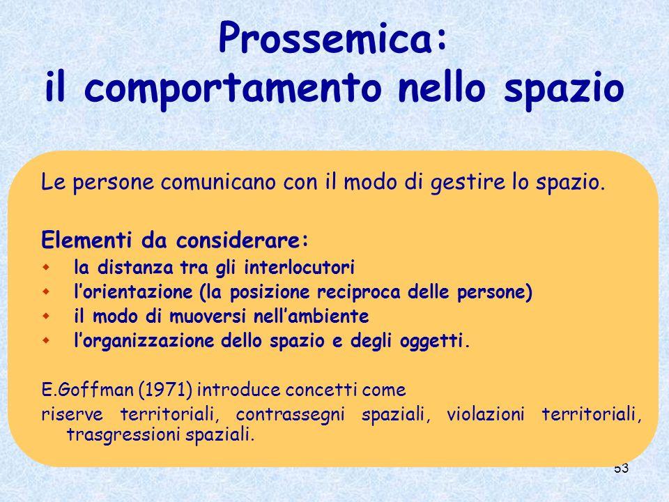 53 Prossemica: il comportamento nello spazio Le persone comunicano con il modo di gestire lo spazio. Elementi da considerare: la distanza tra gli inte
