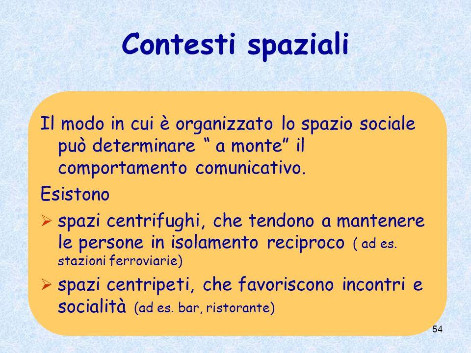 54 Contesti spaziali Il modo in cui è organizzato lo spazio sociale può determinare a monte il comportamento comunicativo. Esistono spazi centrifughi,