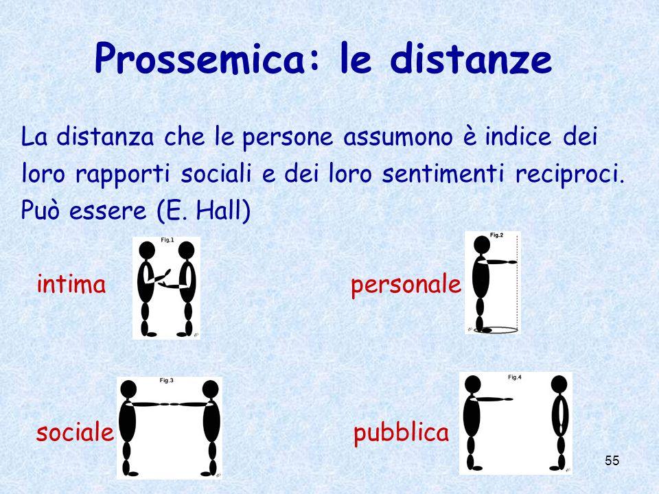 55 Prossemica: le distanze La distanza che le persone assumono è indice dei loro rapporti sociali e dei loro sentimenti reciproci. Può essere (E. Hall