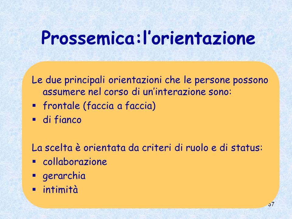 57 Prossemica:lorientazione Le due principali orientazioni che le persone possono assumere nel corso di uninterazione sono: frontale (faccia a faccia)
