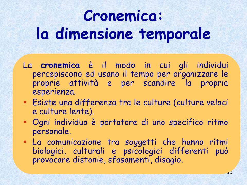 60 Cronemica: la dimensione temporale La cronemica è il modo in cui gli individui percepiscono ed usano il tempo per organizzare le proprie attività e