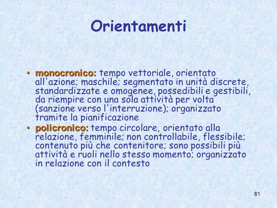 61 Orientamenti monocronico:monocronico: tempo vettoriale, orientato all'azione; maschile; segmentato in unità discrete, standardizzate e omogenee, po