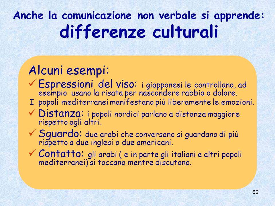 62 Anche la comunicazione non verbale si apprende: differenze culturali Alcuni esempi: Espressioni del viso: i giapponesi le controllano, ad esempio u