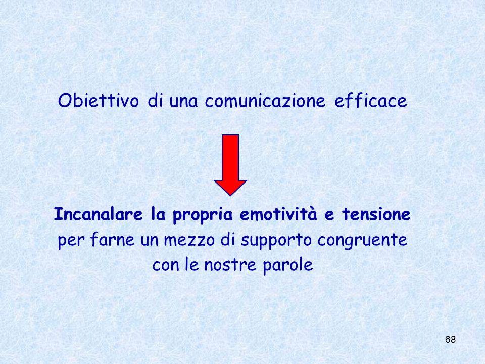 68 Obiettivo di una comunicazione efficace Incanalare la propria emotività e tensione per farne un mezzo di supporto congruente con le nostre parole