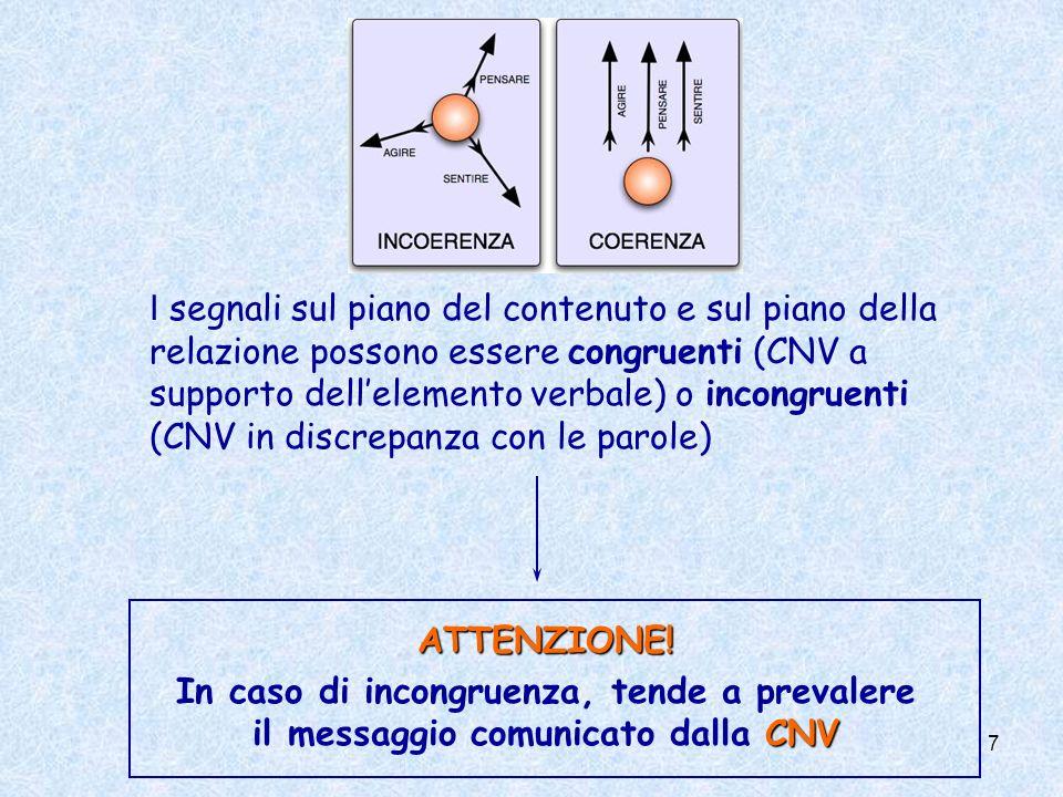7 I segnali sul piano del contenuto e sul piano della relazione possono essere congruenti (CNV a supporto dellelemento verbale) o incongruenti (CNV in discrepanza con le parole)ATTENZIONE.