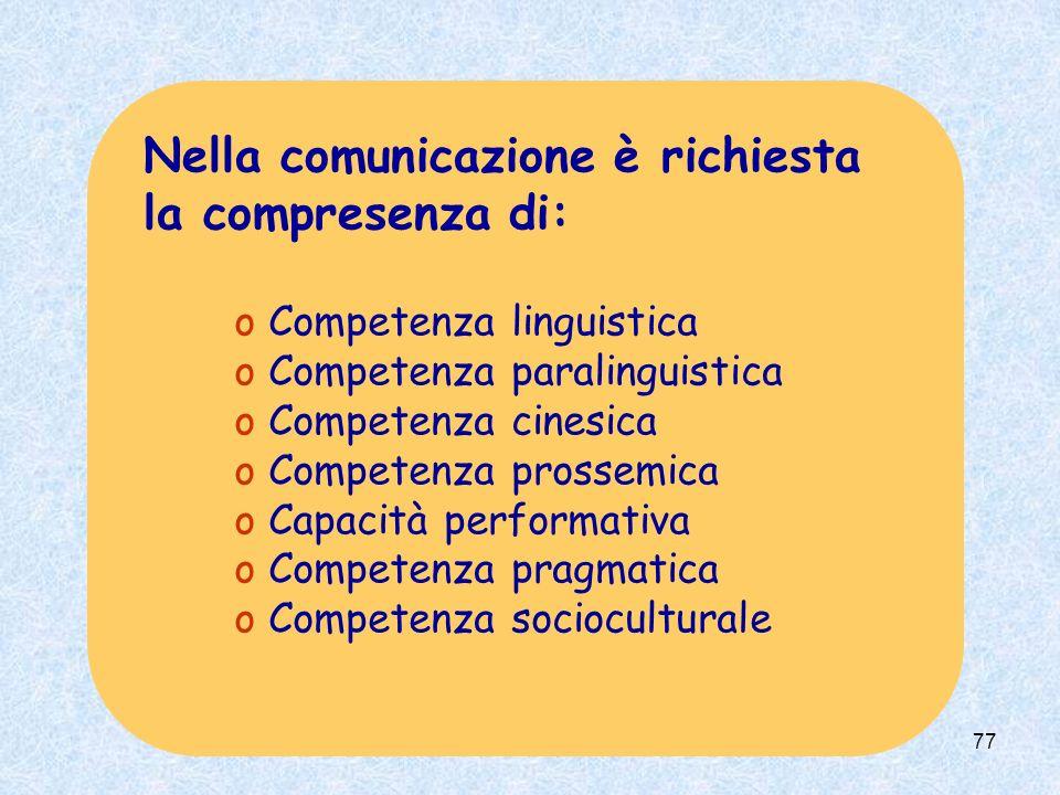 77 Nella comunicazione è richiesta la compresenza di: o Competenza linguistica o Competenza paralinguistica o Competenza cinesica o Competenza prossemica o Capacità performativa o Competenza pragmatica o Competenza socioculturale
