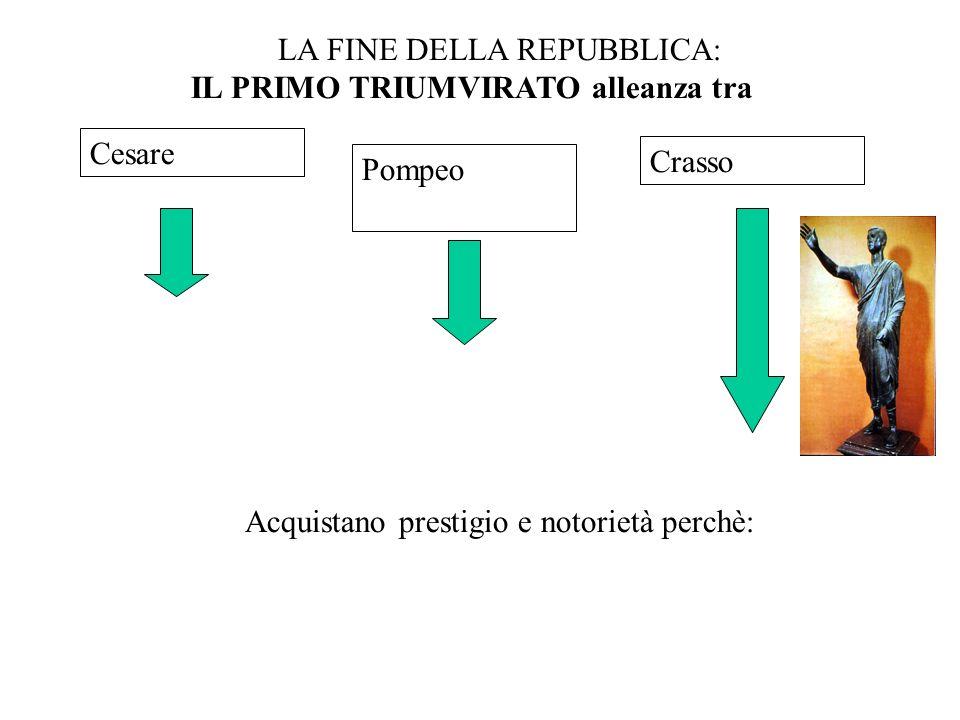 LA FINE DELLA REPUBBLICA: IL PRIMO TRIUMVIRATO alleanza tra Cesare Pompeo Crasso Acquistano prestigio e notorietà perchè:
