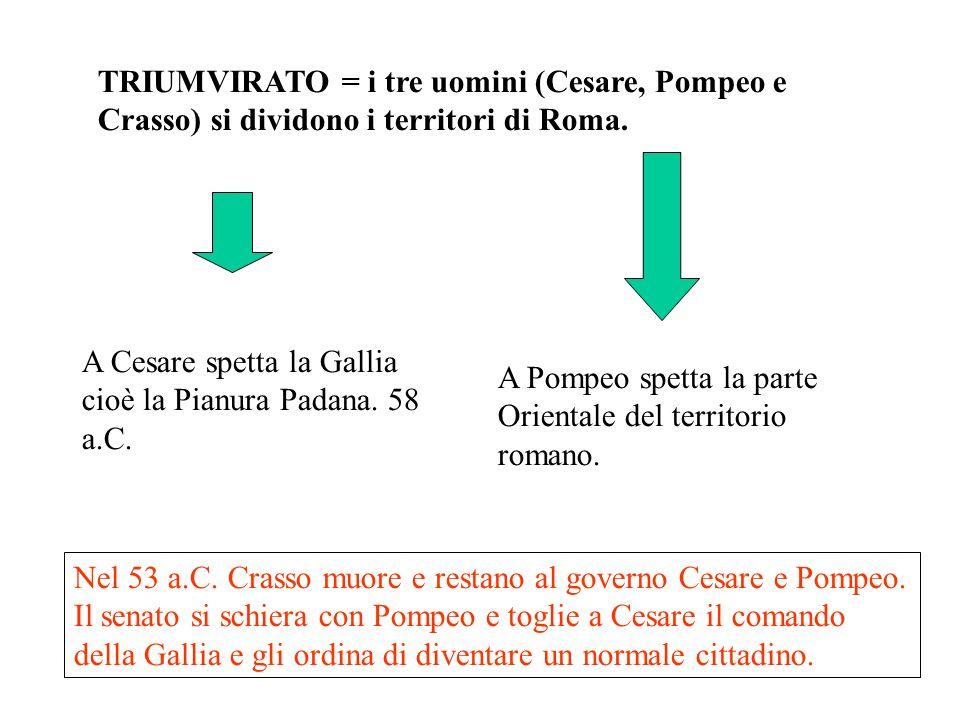 TRIUMVIRATO = i tre uomini (Cesare, Pompeo e Crasso) si dividono i territori di Roma. A Cesare spetta la Gallia cioè la Pianura Padana. 58 a.C. A Pomp