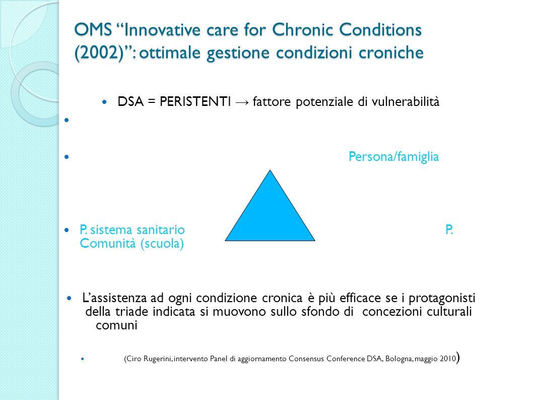 OMS Innovative care for Chronic Conditions (2002): ottimale gestione condizioni croniche DSA = PERISTENTI fattore potenziale di vulnerabilità Persona/
