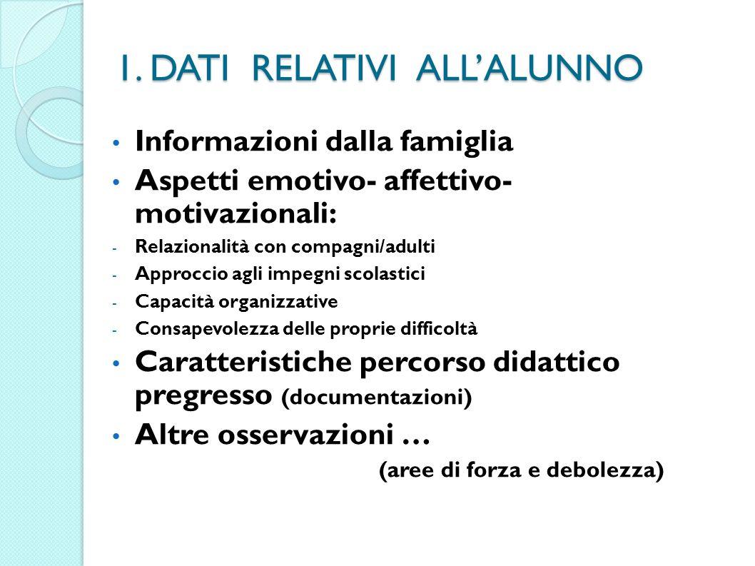 1. DATI RELATIVI ALLALUNNO Informazioni dalla famiglia Aspetti emotivo- affettivo- motivazionali: - Relazionalità con compagni/adulti - Approccio agli