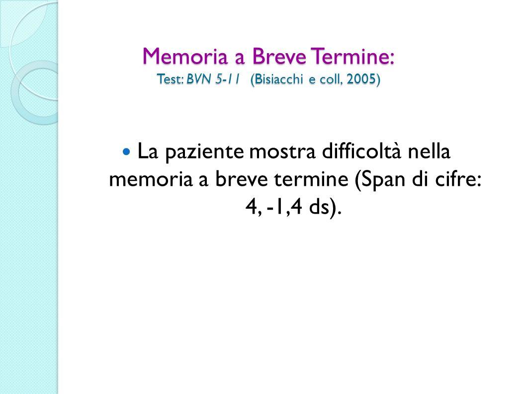 Memoria a Breve Termine: Test: BVN 5-11 (Bisiacchi e coll, 2005) La paziente mostra difficoltà nella memoria a breve termine (Span di cifre: 4, -1,4 d