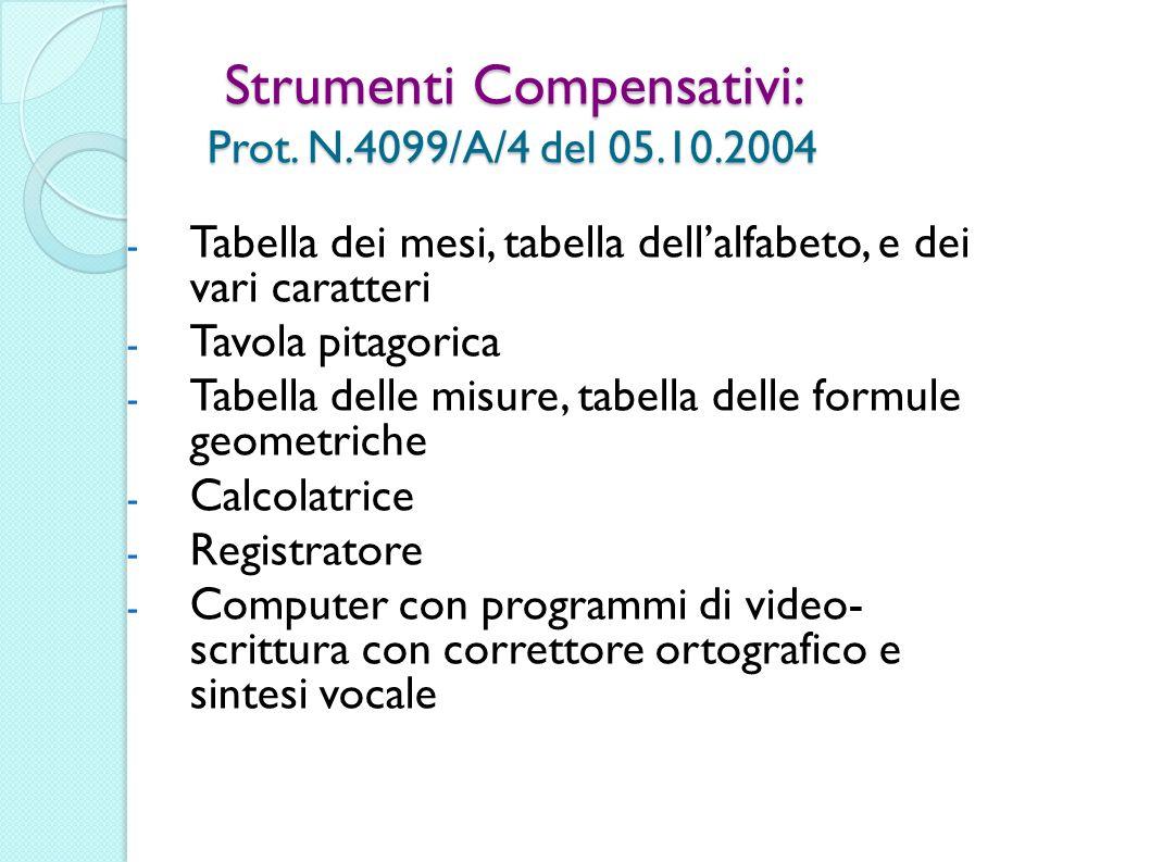 Strumenti Compensativi: Prot. N.4099/A/4 del 05.10.2004 - Tabella dei mesi, tabella dellalfabeto, e dei vari caratteri - Tavola pitagorica - Tabella d