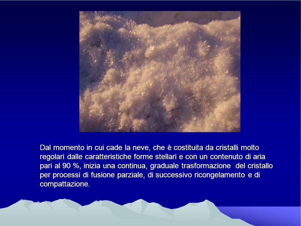 Dal momento in cui cade la neve, che è costituita da cristalli molto regolari dalle caratteristiche forme stellari e con un contenuto di aria pari al