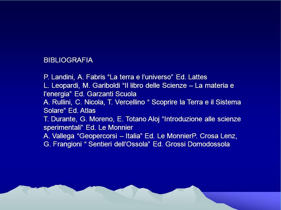 BIBLIOGRAFIA P. Landini, A. Fabris La terra e luniverso Ed. Lattes L. Leopardi, M. Gariboldi Il libro delle Scienze – La materia e lenergia Ed. Garzan