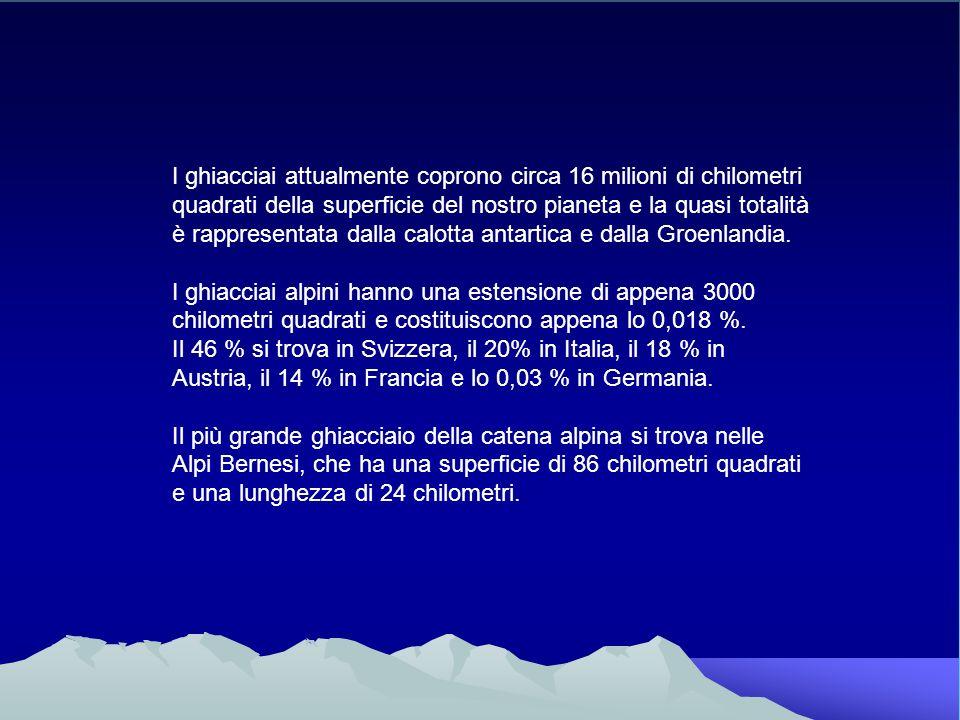 Sulle Alpi in 150 anni è scomparso il 50% della superficie glaciale.