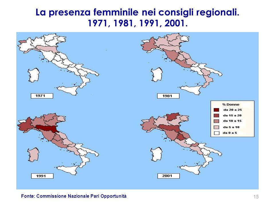 La presenza femminile nei consigli regionali. 1971, 1981, 1991, 2001. Fonte: Commissione Nazionale Pari Opportunità 15