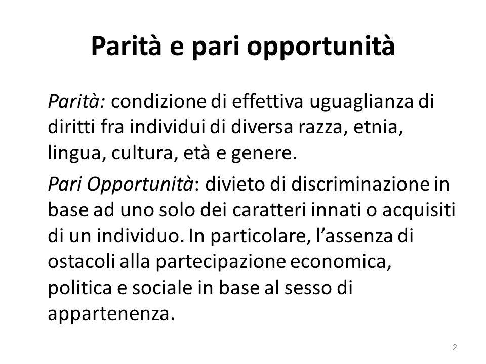 Parità e pari opportunità Parità: condizione di effettiva uguaglianza di diritti fra individui di diversa razza, etnia, lingua, cultura, età e genere.