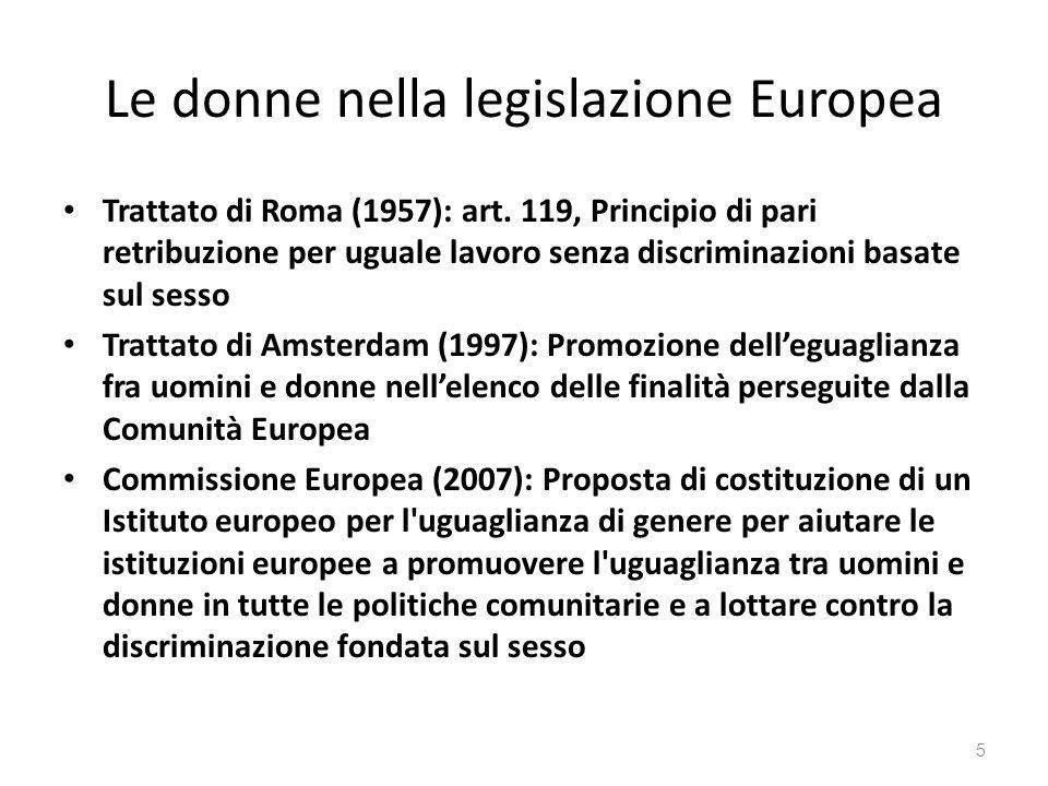 Le donne nella legislazione Europea Trattato di Roma (1957): art. 119, Principio di pari retribuzione per uguale lavoro senza discriminazioni basate s